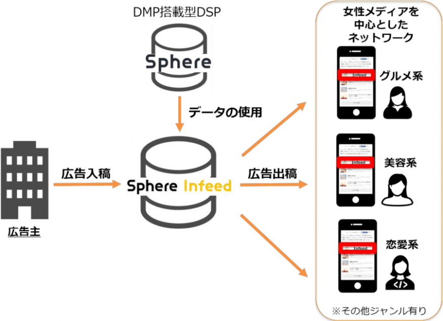 sphere-infeed-img.min